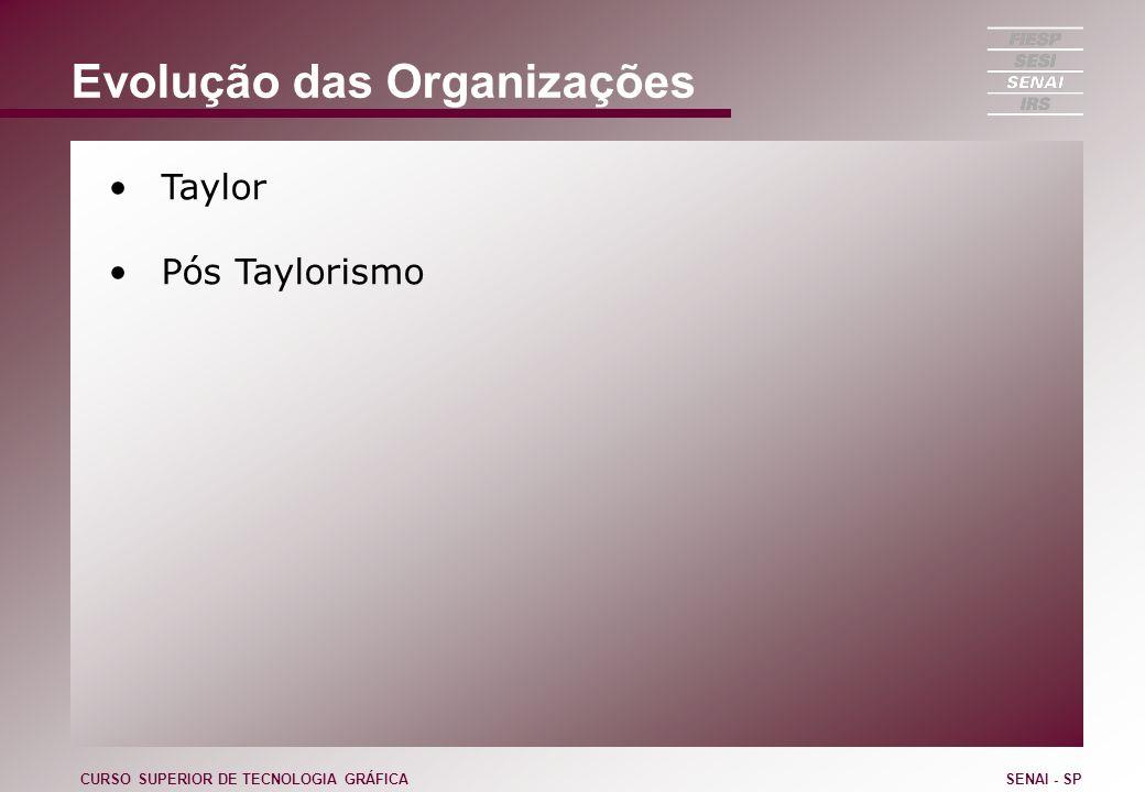 Evolução das Organizações Taylor Pós Taylorismo CURSO SUPERIOR DE TECNOLOGIA GRÁFICASENAI - SP
