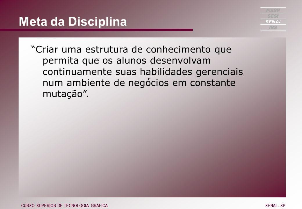 Composição da Empresa Estratégia Planejamento Estratégico Competências / Conhecimentos Gestão do Conhecimento Modelo de Gestão Cultura e Liderança Estrutura CURSO SUPERIOR DE TECNOLOGIA GRÁFICASENAI - SP