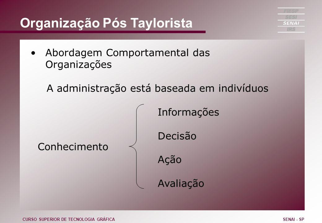 Organização Pós Taylorista Abordagem Comportamental das Organizações A administração está baseada em indivíduos Informações Decisão Ação Avaliação CUR