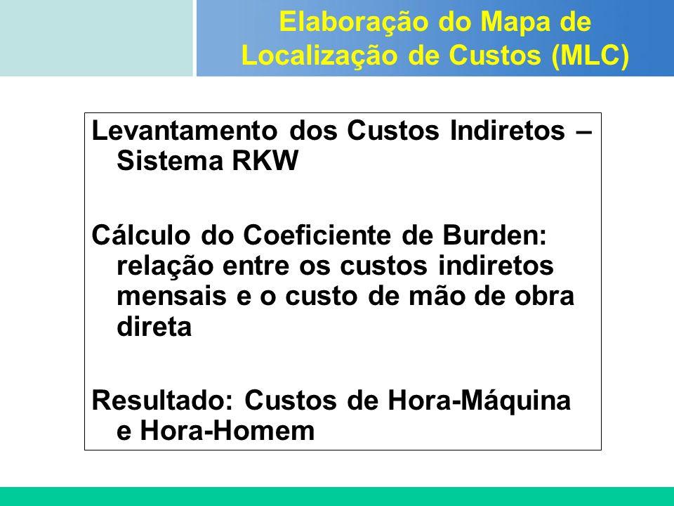 Certificada ISO 9002 Levantamento dos Custos Indiretos – Sistema RKW Cálculo do Coeficiente de Burden: relação entre os custos indiretos mensais e o c