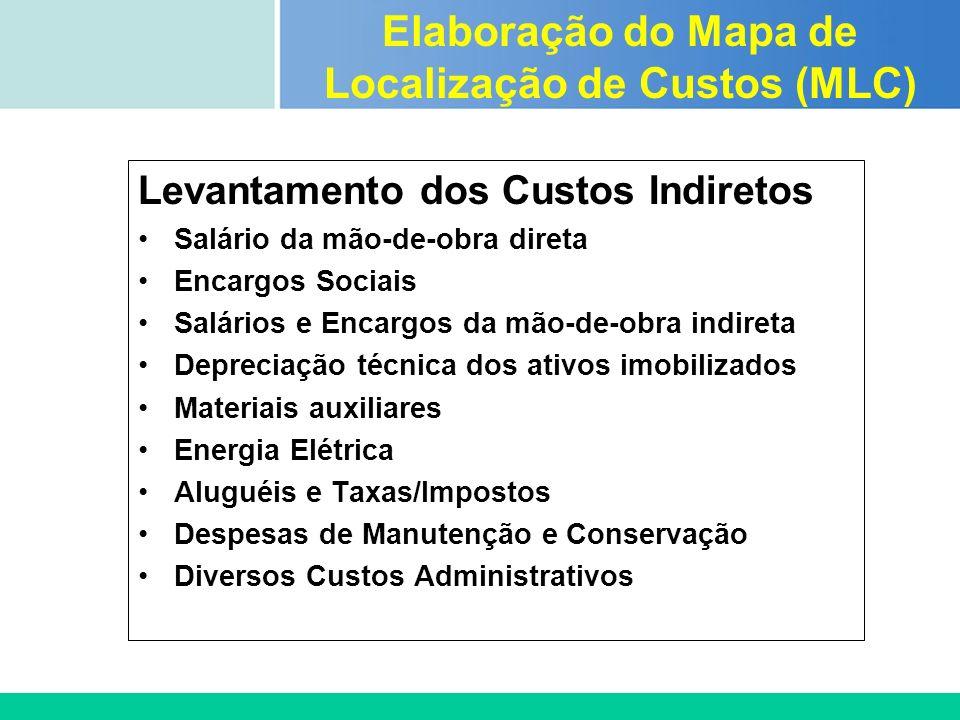 Certificada ISO 9002 Levantamento dos Custos Indiretos Salário da mão-de-obra direta Encargos Sociais Salários e Encargos da mão-de-obra indireta Depr