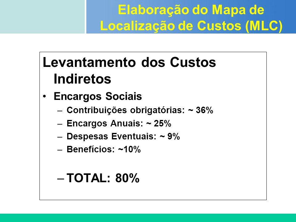 Certificada ISO 9002 Levantamento dos Custos Indiretos Encargos Sociais –Contribuições obrigatórias: ~ 36% –Encargos Anuais: ~ 25% –Despesas Eventuais