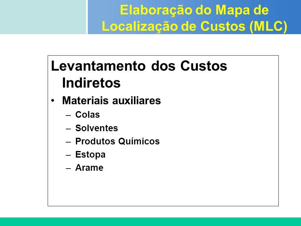 Certificada ISO 9002 Levantamento dos Custos Indiretos Materiais auxiliares –Colas –Solventes –Produtos Químicos –Estopa –Arame Elaboração do Mapa de