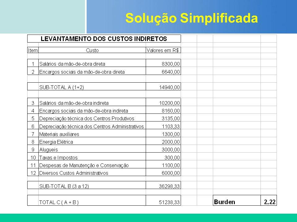 Certificada ISO 9002 Solução Simplificada