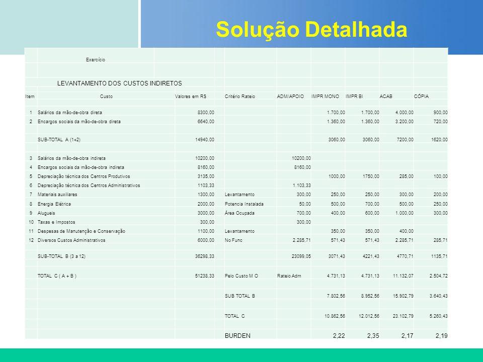 Certificada ISO 9002 Solução Detalhada Exercício LEVANTAMENTO DOS CUSTOS INDIRETOS ItemCustoValores em R$Critério RateioADM/APOIOIMPR MONOIMPR BIACABC