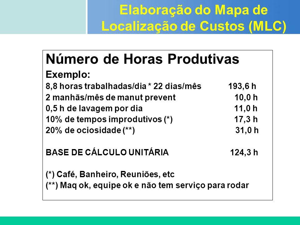 Certificada ISO 9002 Número de Horas Produtivas Exemplo: 8,8 horas trabalhadas/dia * 22 dias/mês 193,6 h 2 manhãs/mês de manut prevent 10,0 h 0,5 h de