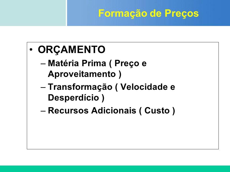 Certificada ISO 9002 ORÇAMENTO –Matéria Prima ( Preço e Aproveitamento ) –Transformação ( Velocidade e Desperdício ) –Recursos Adicionais ( Custo ) Fo