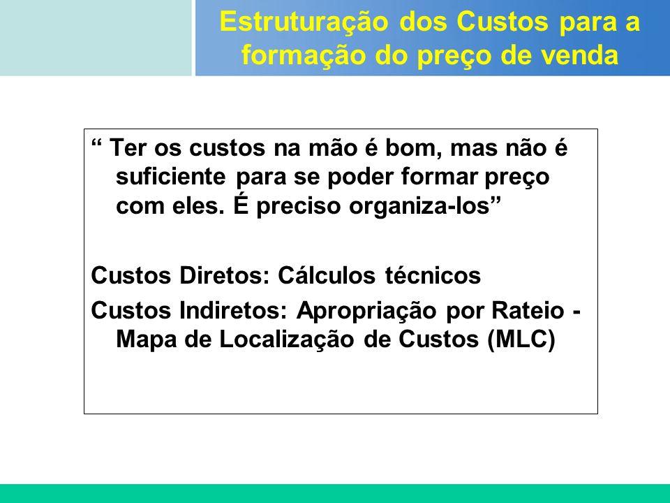Certificada ISO 9002 Número de Horas Produtivas (Sem considerar Ociosidade) Exemplo: 8,8 horas trabalhadas/dia * 22 dias/mês 193,6 h 2 manhãs/mês de manut prevent 10,0 h 0,5 h de lavagem por dia 11,0 h 10% de tempos improdutivos (*) 17,3 h BASE DE CÁLCULO UNITÁRIA 155,3 h (*) Café, Banheiro, Reuniões, etc (**) Maq ok, equipe ok e não tem serviço para rodar Elaboração do Mapa de Localização de Custos (MLC)