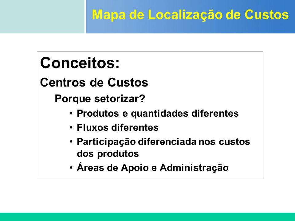 Certificada ISO 9002 Conceitos: Centros de Custos Porque setorizar? Produtos e quantidades diferentes Fluxos diferentes Participação diferenciada nos