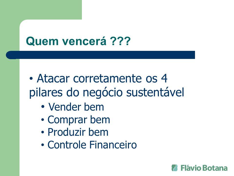 Quem vencerá ??? Atacar corretamente os 4 pilares do negócio sustentável Vender bem Comprar bem Produzir bem Controle Financeiro