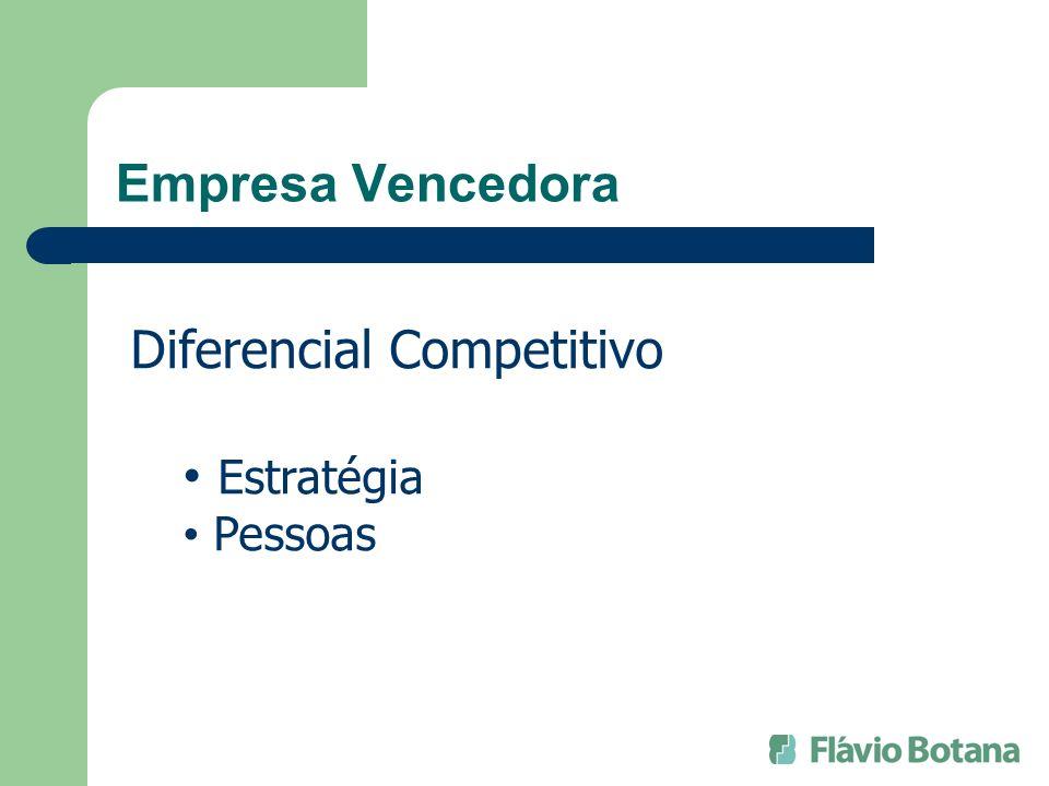 Empresa Vencedora Diferencial Competitivo Estratégia Pessoas