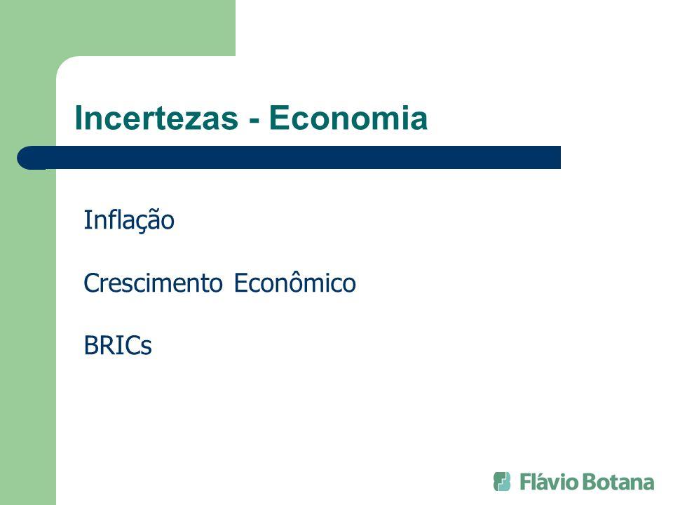 Incertezas - Economia Inflação Crescimento Econômico BRICs