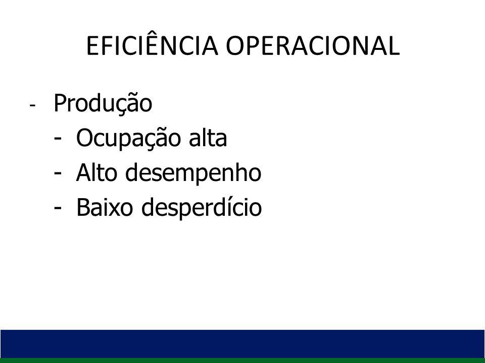 EFICIÊNCIA OPERACIONAL - Produção - Ocupação alta - Alto desempenho - Baixo desperdício