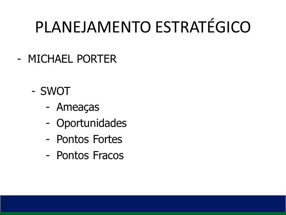 PLANEJAMENTO ESTRATÉGICO -MICHAEL PORTER -SWOT - Ameaças - Oportunidades - Pontos Fortes - Pontos Fracos