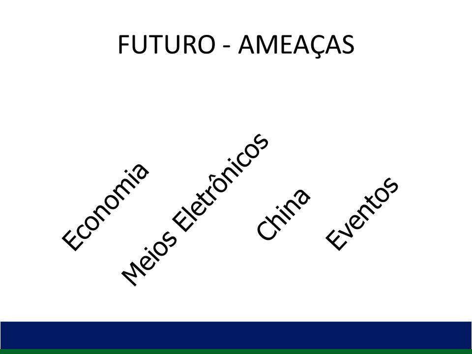 FUTURO - AMEAÇAS Economia Meios Eletrônicos China Eventos
