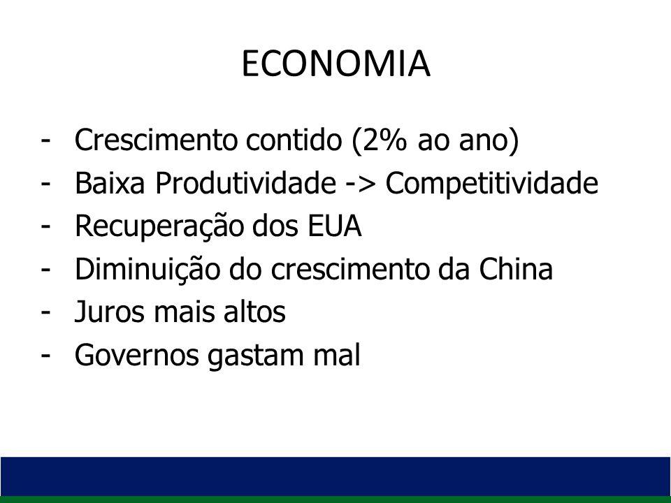 ECONOMIA - Crescimento contido (2% ao ano) - Baixa Produtividade -> Competitividade - Recuperação dos EUA - Diminuição do crescimento da China - Juros