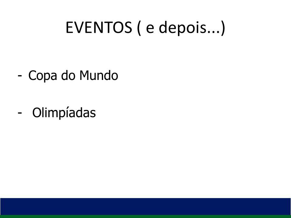 EVENTOS ( e depois...) -Copa do Mundo - Olimpíadas