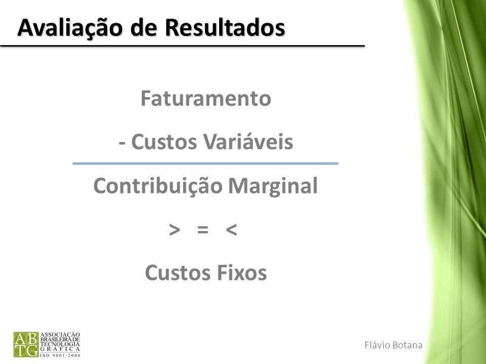 Avaliação de Resultados Faturamento - Custos Variáveis Contribuição Marginal > = < Custos Fixos Flávio Botana