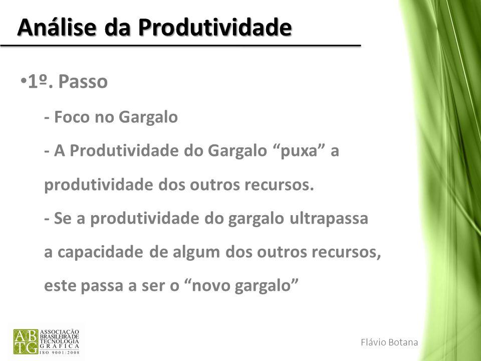 Análise da Produtividade 1º. Passo - Foco no Gargalo - A Produtividade do Gargalo puxa a produtividade dos outros recursos. - Se a produtividade do ga