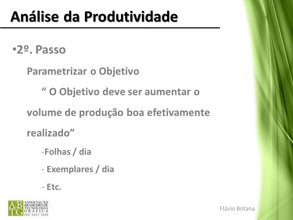 Análise da Produtividade 2º. Passo Parametrizar o Objetivo O Objetivo deve ser aumentar o volume de produção boa efetivamente realizado -Folhas / dia