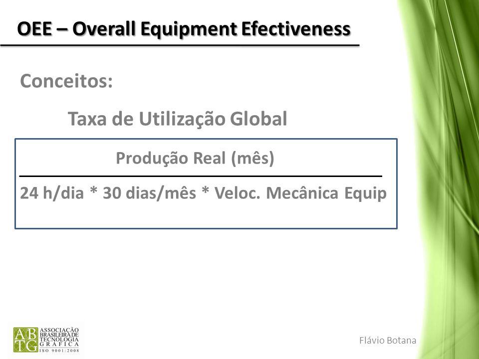 OEE – Overall Equipment Efectiveness Conceitos: Taxa de Utilização Global Produção Real (mês) 24 h/dia * 30 dias/mês * Veloc. Mecânica Equip Flávio Bo