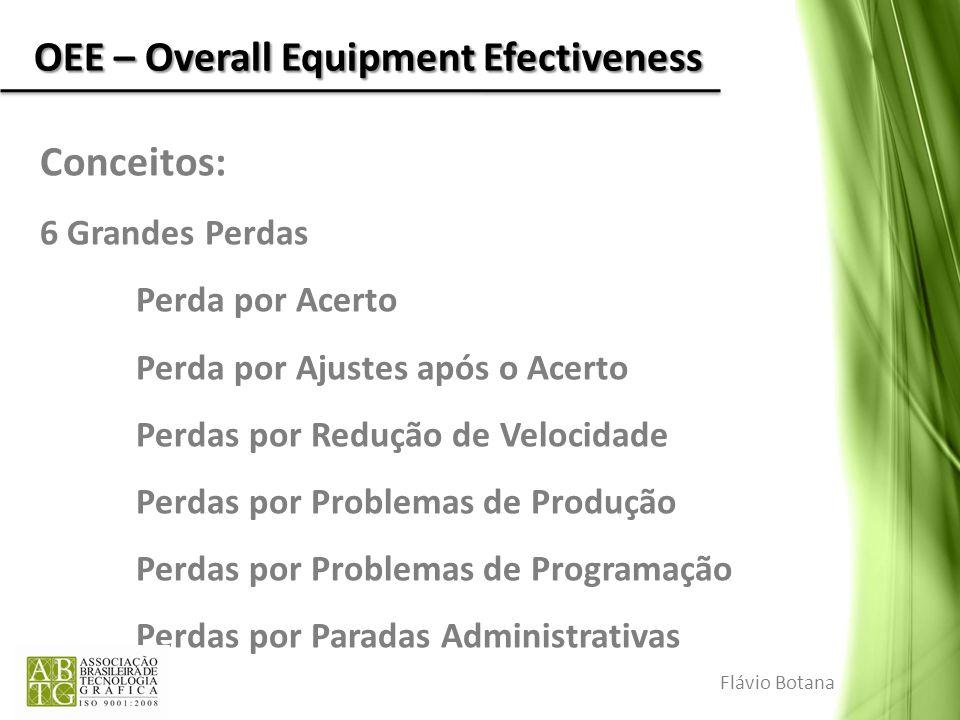 OEE – Overall Equipment Efectiveness Conceitos: 6 Grandes Perdas Perda por Acerto Perda por Ajustes após o Acerto Perdas por Redução de Velocidade Per