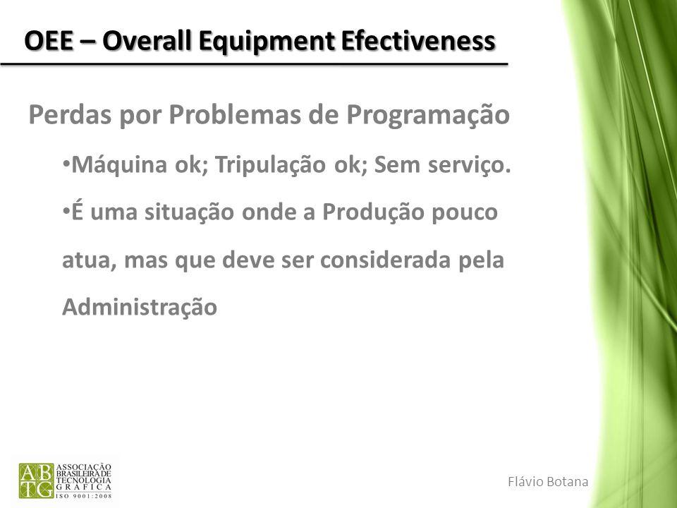 OEE – Overall Equipment Efectiveness Perdas por Problemas de Programação Máquina ok; Tripulação ok; Sem serviço. É uma situação onde a Produção pouco