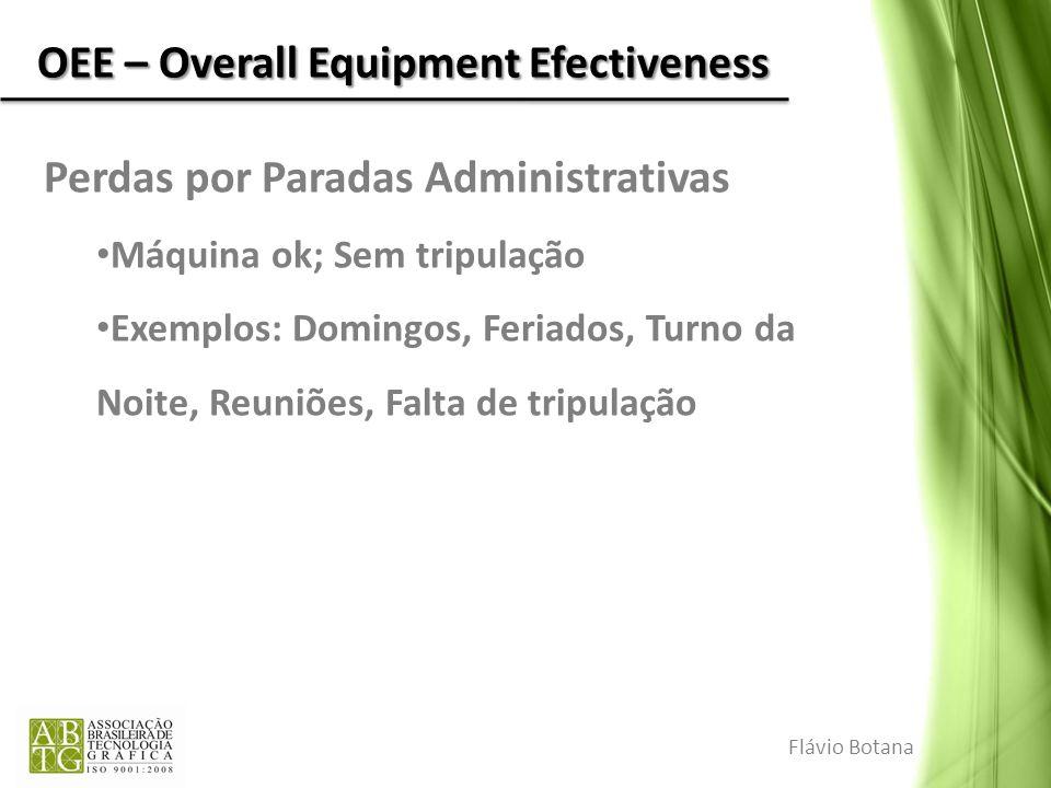 OEE – Overall Equipment Efectiveness Perdas por Paradas Administrativas Máquina ok; Sem tripulação Exemplos: Domingos, Feriados, Turno da Noite, Reuni