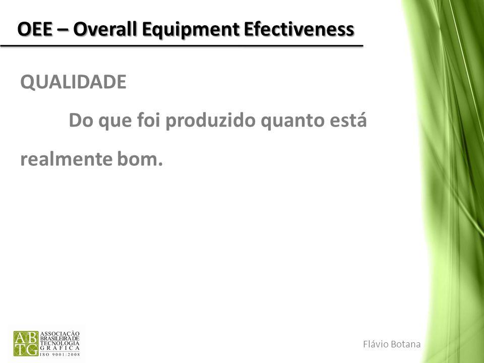 OEE – Overall Equipment Efectiveness QUALIDADE Do que foi produzido quanto está realmente bom. Flávio Botana
