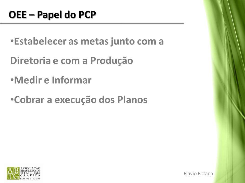 OEE – Papel do PCP Estabelecer as metas junto com a Diretoria e com a Produção Medir e Informar Cobrar a execução dos Planos Flávio Botana