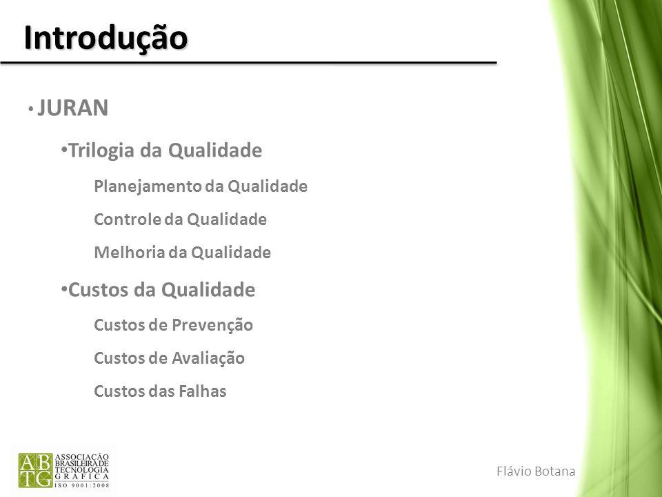 Introdução JURAN Trilogia da Qualidade Planejamento da Qualidade Controle da Qualidade Melhoria da Qualidade Custos da Qualidade Custos de Prevenção C