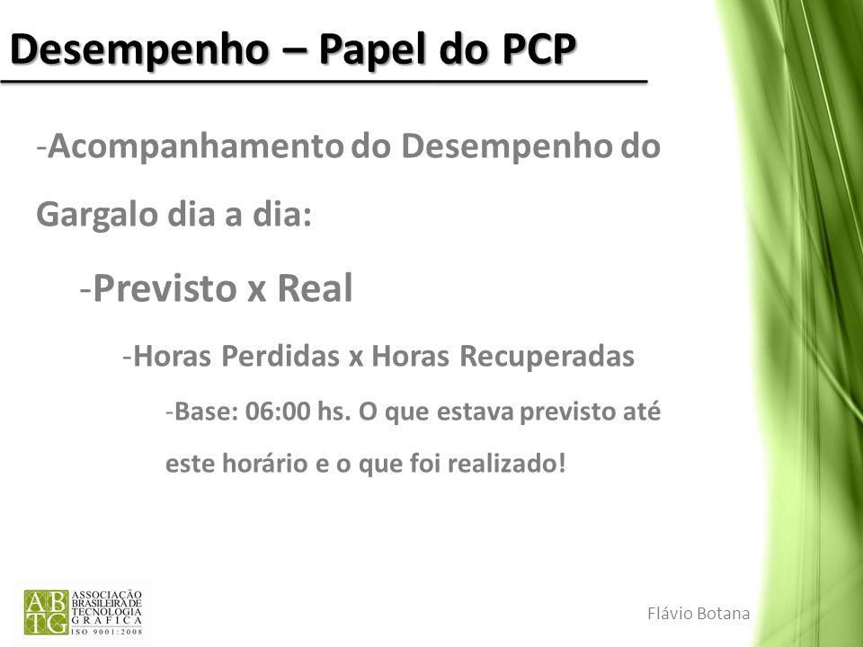 Desempenho – Papel do PCP -Acompanhamento do Desempenho do Gargalo dia a dia: -Previsto x Real -Horas Perdidas x Horas Recuperadas -Base: 06:00 hs. O