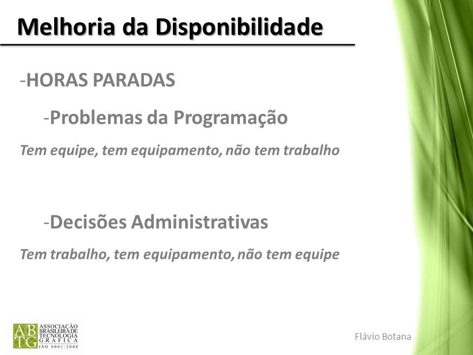 Melhoria da Disponibilidade -HORAS PARADAS -Problemas da Programação Tem equipe, tem equipamento, não tem trabalho -Decisões Administrativas Tem traba