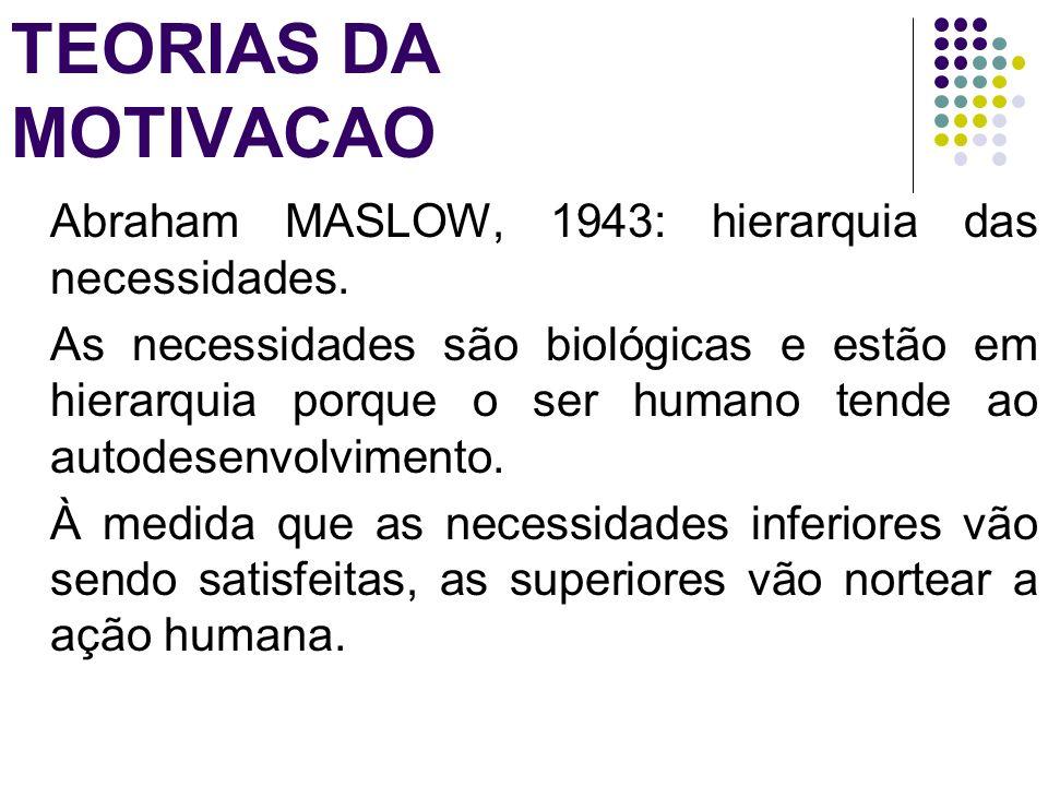 TEORIAS DA MOTIVACAO Abraham MASLOW, 1943: hierarquia das necessidades. As necessidades são biológicas e estão em hierarquia porque o ser humano tende