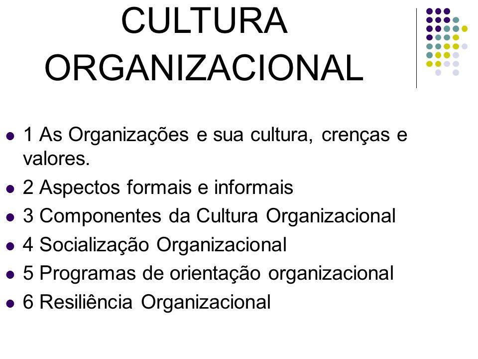 1 As Organizações e sua cultura, crenças e valores. 2 Aspectos formais e informais 3 Componentes da Cultura Organizacional 4 Socialização Organizacion