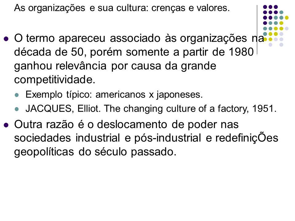 As organizações e sua cultura: crenças e valores. O termo apareceu associado às organizações na década de 50, porém somente a partir de 1980 ganhou re