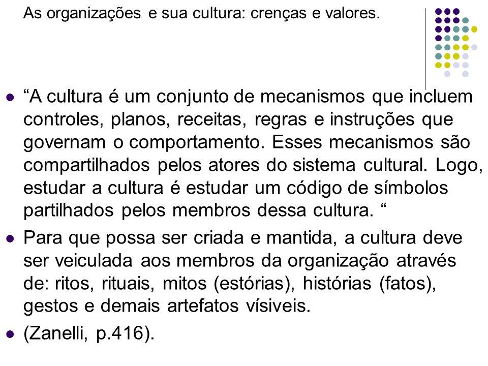 As organizações e sua cultura: crenças e valores. A cultura é um conjunto de mecanismos que incluem controles, planos, receitas, regras e instruções q