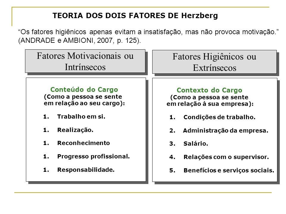 TEORIA DOS DOIS FATORES DE Herzberg Fatores Motivacionais ou Intrínsecos Fatores Motivacionais ou Intrínsecos Fatores Higiênicos ou Extrínsecos Fatore