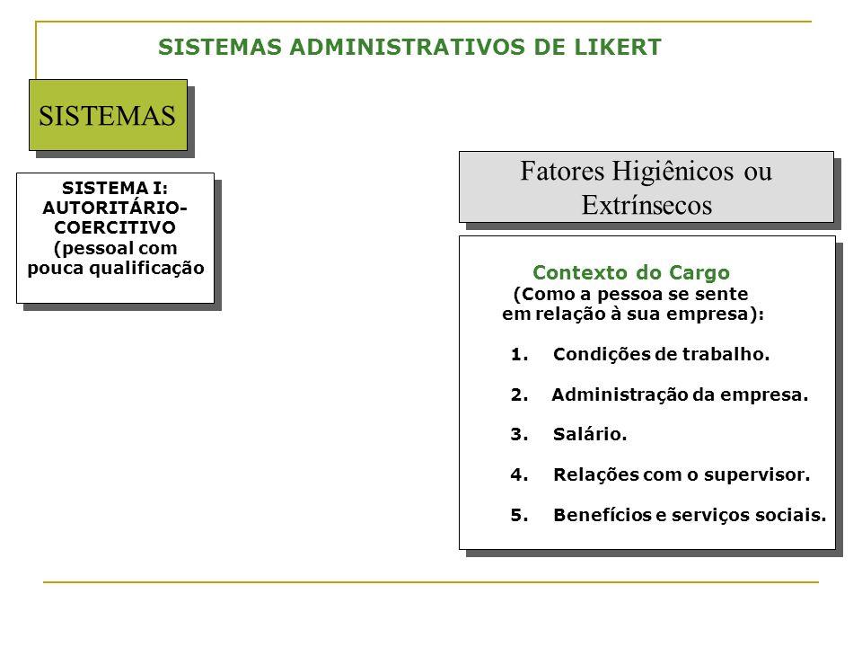 SISTEMAS ADMINISTRATIVOS DE LIKERT SISTEMAS Fatores Higiênicos ou Extrínsecos Fatores Higiênicos ou Extrínsecos SISTEMA I: AUTORITÁRIO- COERCITIVO (pe