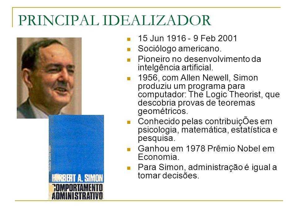 PRINCIPAL IDEALIZADOR 15 Jun 1916 - 9 Feb 2001 Sociólogo americano. Pioneiro no desenvolvimento da intelgência artificial. 1956, com Allen Newell, Sim