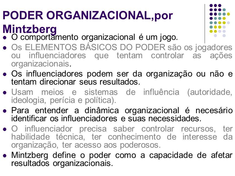 PODER ORGANIZACIONAL,por Mintzberg O comportamento organizacional é um jogo. Os ELEMENTOS BÁSICOS DO PODER são os jogadores ou influenciadores que ten
