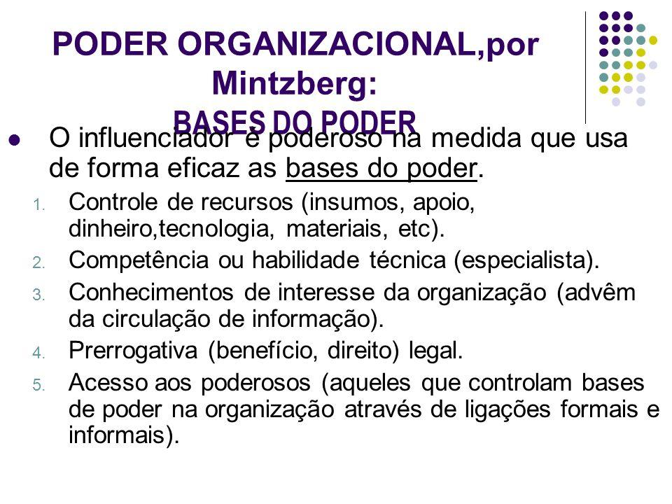 PODER ORGANIZACIONAL,por Mintzberg: BASES DO PODER O influenciador é poderoso na medida que usa de forma eficaz as bases do poder. 1. Controle de recu