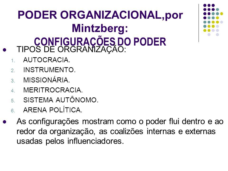 PODER ORGANIZACIONAL,por Mintzberg: CONFIGURAÇÕES DO PODER TIPOS DE ORGRANIZAÇÃO: 1. AUTOCRACIA. 2. INSTRUMENTO. 3. MISSIONÁRIA. 4. MERITROCRACIA. 5.