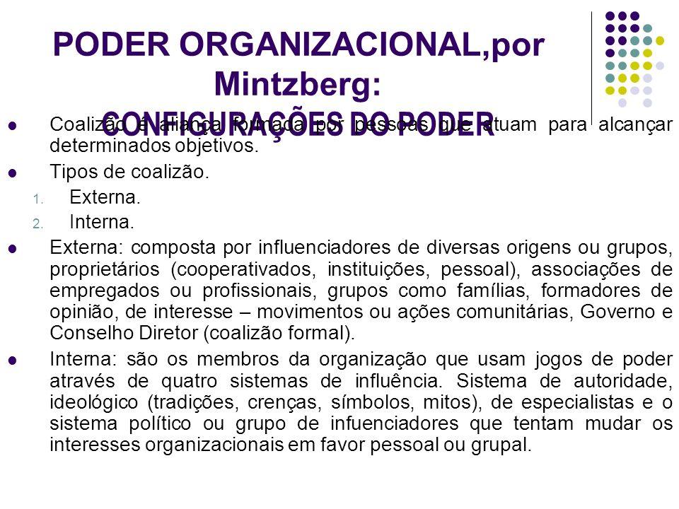 PODER ORGANIZACIONAL,por Mintzberg: CONFIGURAÇÕES DO PODER Coalizão é aliança formada por pessoas que atuam para alcançar determinados objetivos. Tipo