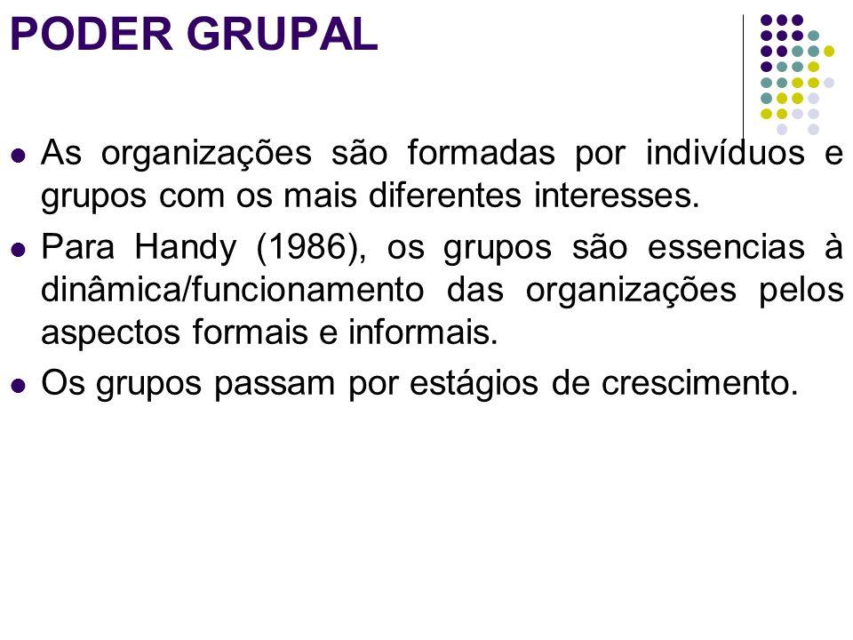 PODER GRUPAL As organizações são formadas por indivíduos e grupos com os mais diferentes interesses. Para Handy (1986), os grupos são essencias à dinâ
