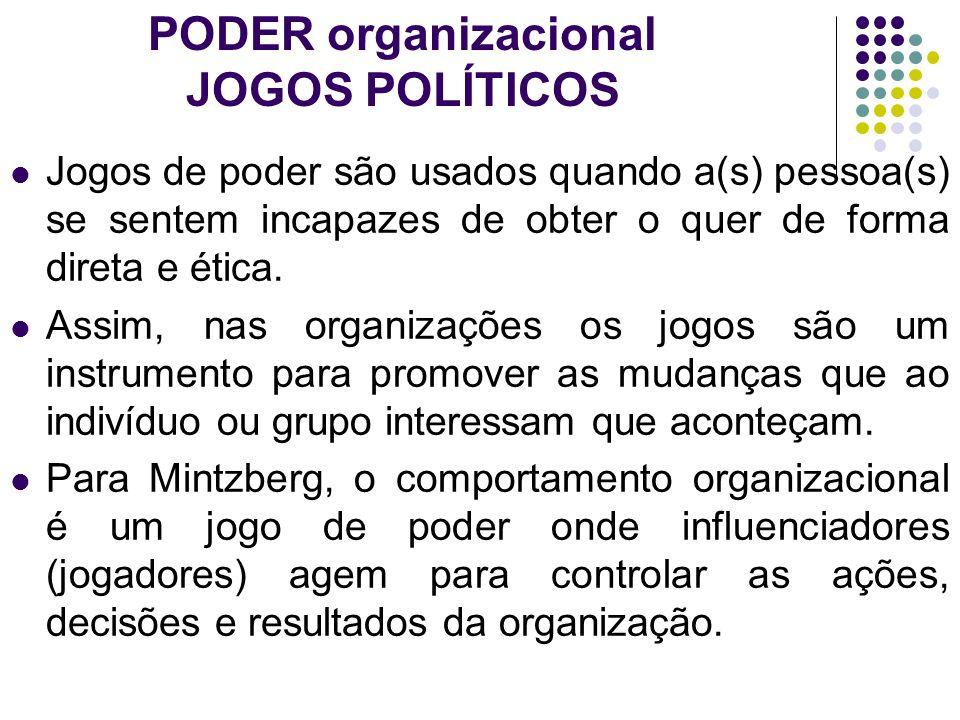 PODER organizacional JOGOS POLÍTICOS Jogos de poder são usados quando a(s) pessoa(s) se sentem incapazes de obter o quer de forma direta e ética. Assi