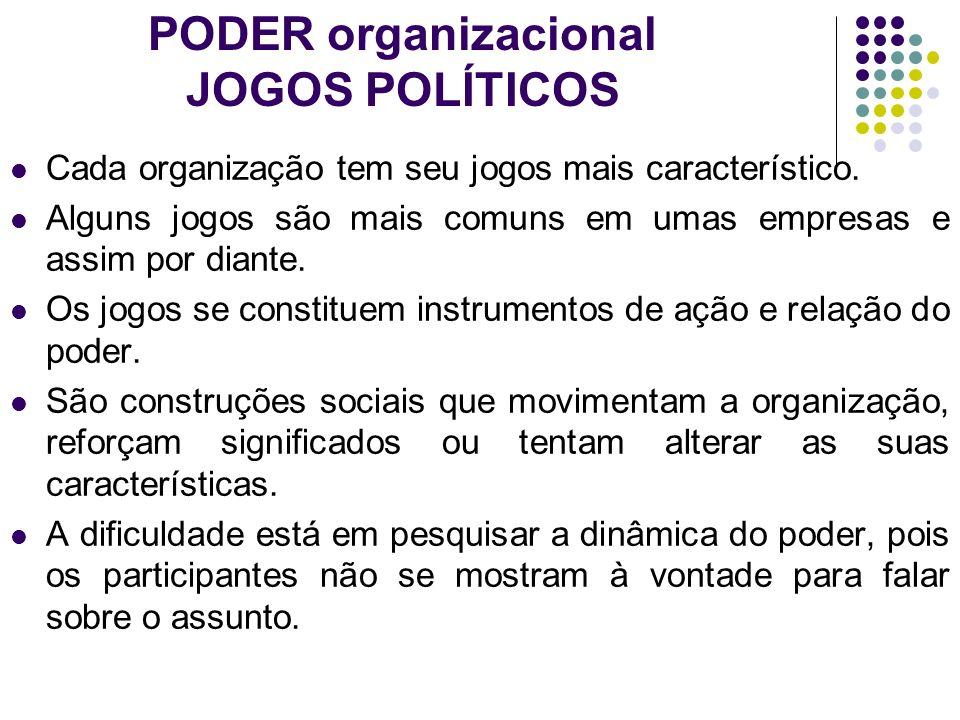 PODER organizacional JOGOS POLÍTICOS Cada organização tem seu jogos mais característico. Alguns jogos são mais comuns em umas empresas e assim por dia
