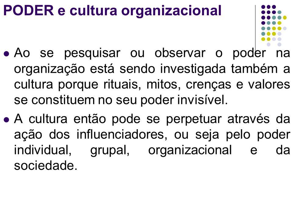 PODER e cultura organizacional Ao se pesquisar ou observar o poder na organização está sendo investigada também a cultura porque rituais, mitos, crenç