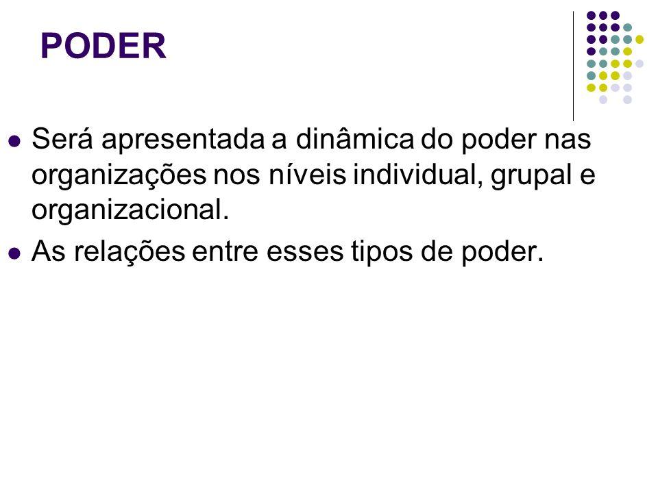 PODER ORGANIZACIONAL,por Mintzberg: CONFIGURAÇÕES DO PODER ASPECTOS AUTOCRACIAMERITROCRACIA SIST.