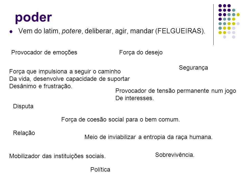 Poder O poder inicialmente foi analisado sob o foco do Estado, de exercício do poder do líder estadista.